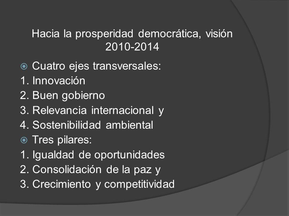 Hacia la prosperidad democrática, visión 2010-2014 Cuatro ejes transversales: 1. Innovación 2. Buen gobierno 3. Relevancia internacional y 4. Sostenib