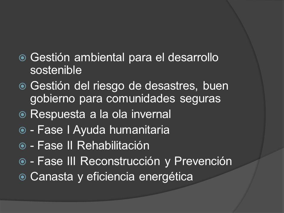 Gestión ambiental para el desarrollo sostenible Gestión del riesgo de desastres, buen gobierno para comunidades seguras Respuesta a la ola invernal -