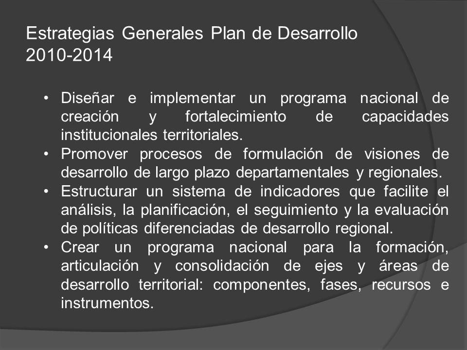 Estrategias Generales Plan de Desarrollo 2010-2014 Diseñar e implementar un programa nacional de creación y fortalecimiento de capacidades institucion