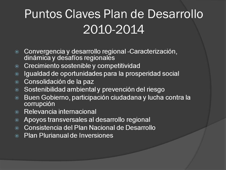 Puntos Claves Plan de Desarrollo 2010-2014 Convergencia y desarrollo regional -Caracterización, dinámica y desafíos regionales Crecimiento sostenible