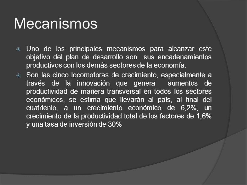 Mecanismos Uno de los principales mecanismos para alcanzar este objetivo del plan de desarrollo son sus encadenamientos productivos con los demás sect