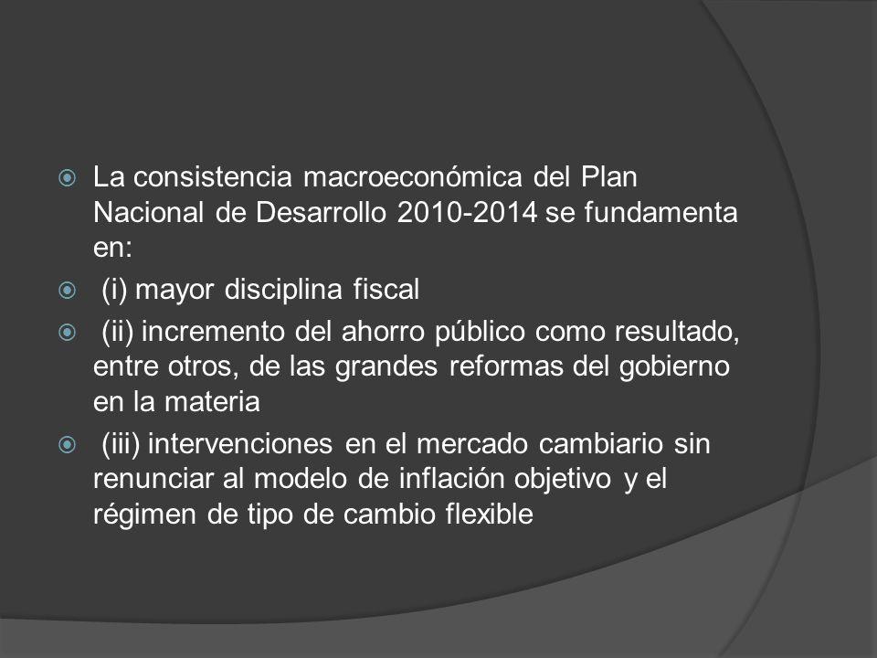 La consistencia macroeconómica del Plan Nacional de Desarrollo 2010-2014 se fundamenta en: (i) mayor disciplina fiscal (ii) incremento del ahorro públ