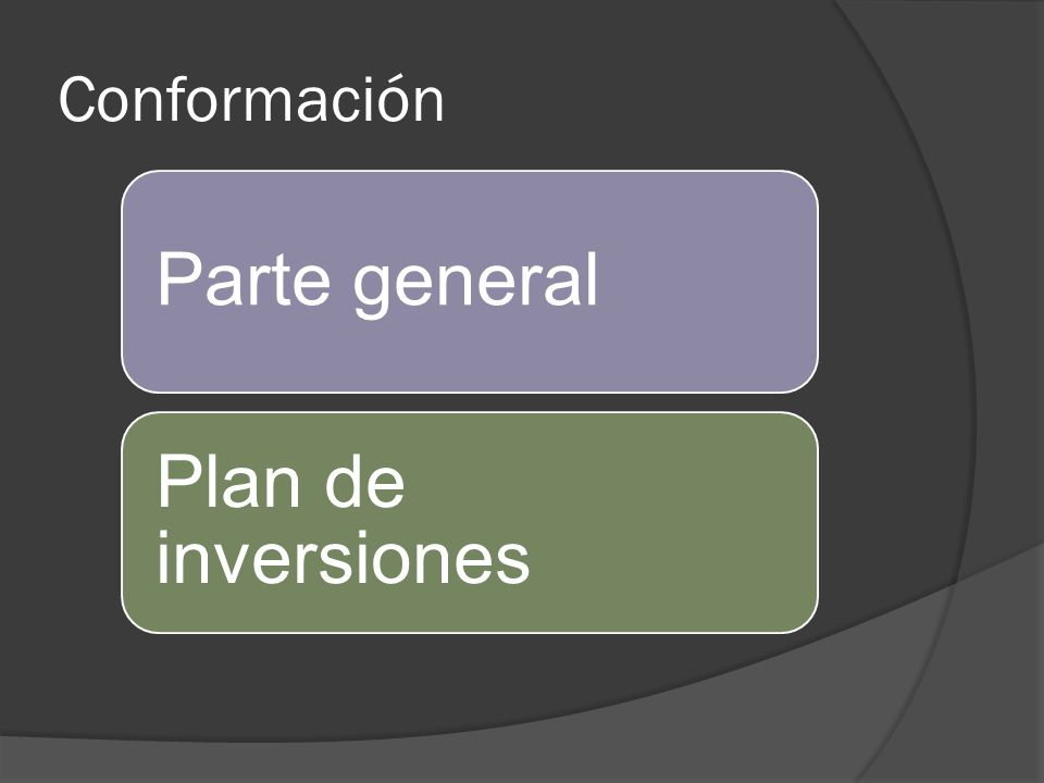 Conformación Parte general Plan de inversiones