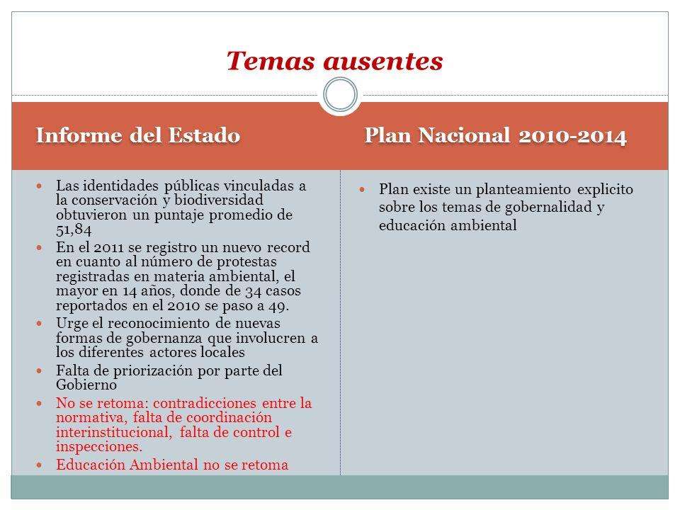 Plan Nacional 2010-2014 Informe del Estado Plan existe un planteamiento explicito sobre los temas de gobernalidad y educación ambiental Las identidade
