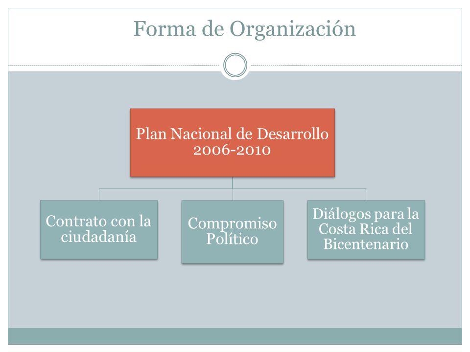 Forma de Organización Plan Nacional de Desarrollo 2006-2010 Contrato con la ciudadanía Compromiso Político Diálogos para la Costa Rica del Bicentenari