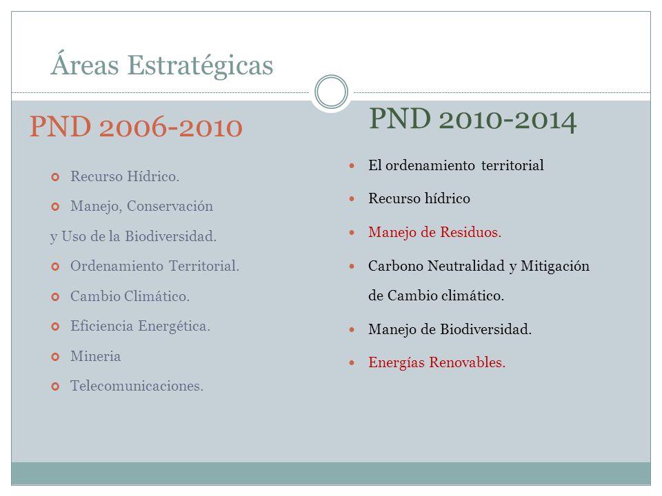 PND 2010-2014 El ordenamiento territorial Recurso hídrico Manejo de Residuos. Carbono Neutralidad y Mitigación de Cambio climático. Manejo de Biodiver