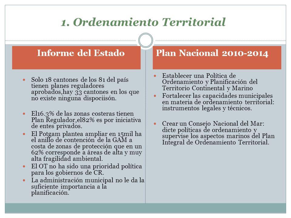 1. Ordenamiento Territorial Establecer una Política de Ordenamiento y Planificación del Territorio Continental y Marino Fortalecer las capacidades mun