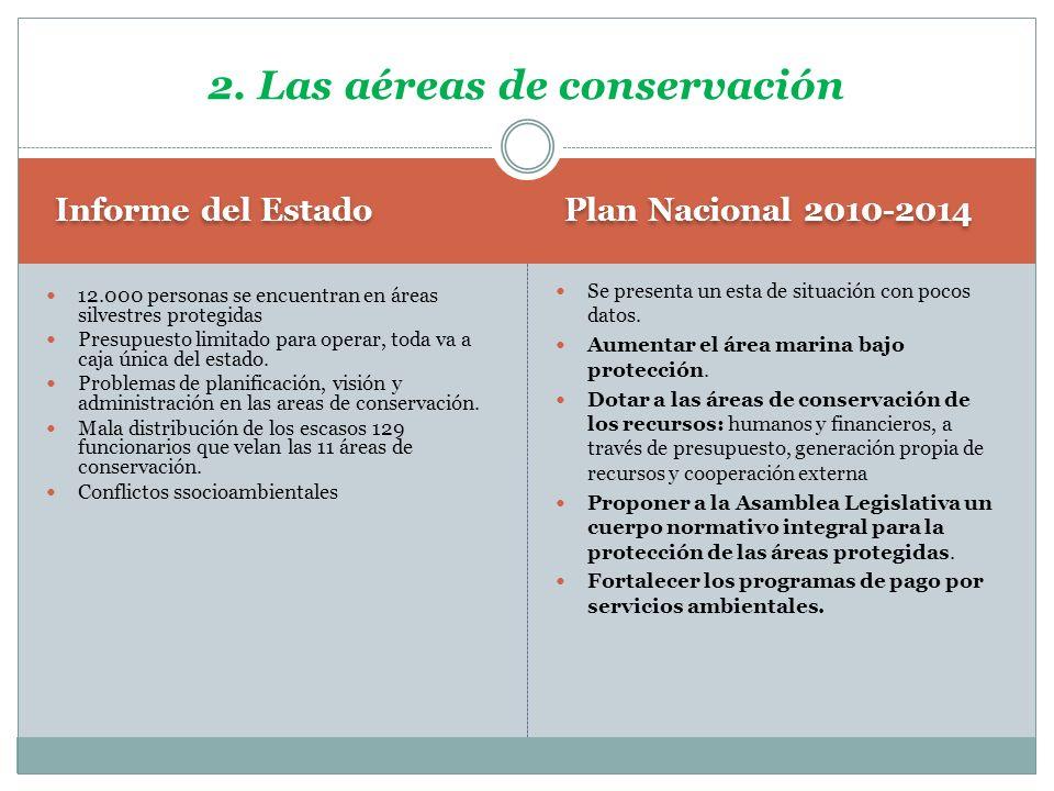Plan Nacional 2010-2014 Informe del Estado Se presenta un esta de situación con pocos datos. Aumentar el área marina bajo protección. Dotar a las área