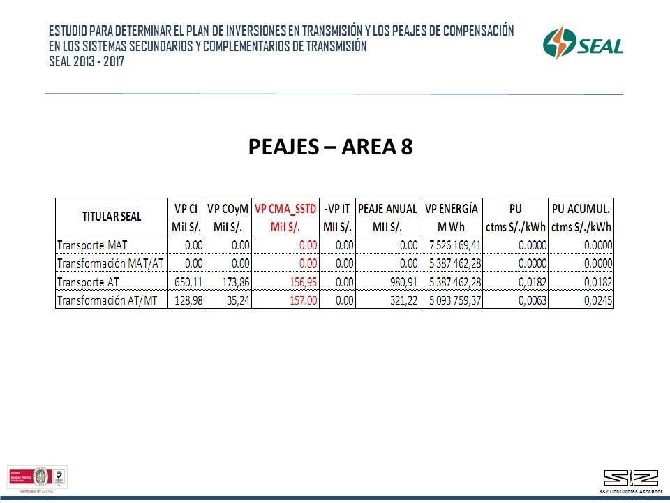PEAJES – AREA 8 ESTUDIO PARA DETERMINAR EL PLAN DE INVERSIONES EN TRANSMISIÓN Y LOS PEAJES DE COMPENSACIÓN EN LOS SISTEMAS SECUNDARIOS Y COMPLEMENTARIOS DE TRANSMISIÓN SEAL 2013 - 2017 S&Z Consultores Asociados