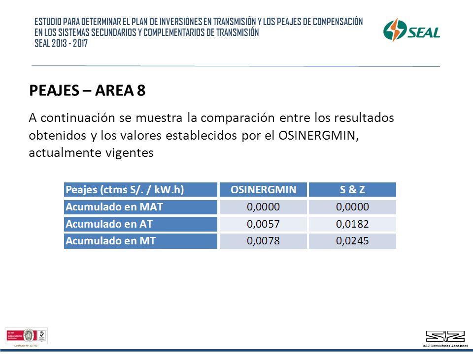 ESTUDIO PARA DETERMINAR EL PLAN DE INVERSIONES EN TRANSMISIÓN Y LOS PEAJES DE COMPENSACIÓN EN LOS SISTEMAS SECUNDARIOS Y COMPLEMENTARIOS DE TRANSMISIÓN SEAL 2013 - 2017 A continuación se muestra la comparación entre los resultados obtenidos y los valores establecidos por el OSINERGMIN, actualmente vigentes PEAJES – AREA 8 S&Z Consultores Asociados
