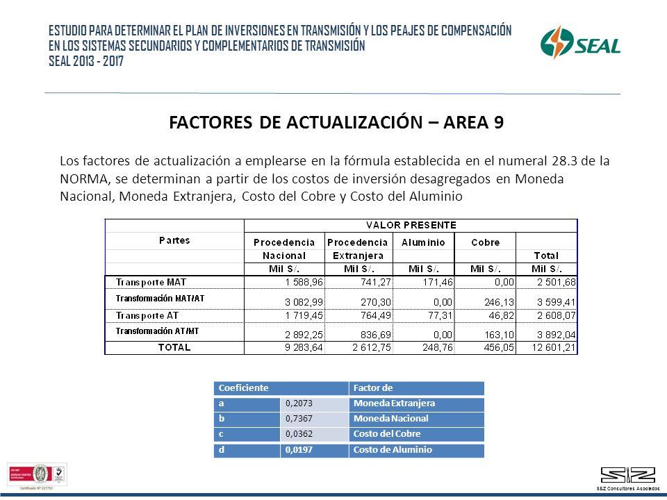 FACTORES DE ACTUALIZACIÓN – AREA 9 Los factores de actualización a emplearse en la fórmula establecida en el numeral 28.3 de la NORMA, se determinan a partir de los costos de inversión desagregados en Moneda Nacional, Moneda Extranjera, Costo del Cobre y Costo del Aluminio CoeficienteFactor de a0,2073Moneda Extranjera b0,7367Moneda Nacional c0,0362Costo del Cobre d0,0197Costo de Aluminio ESTUDIO PARA DETERMINAR EL PLAN DE INVERSIONES EN TRANSMISIÓN Y LOS PEAJES DE COMPENSACIÓN EN LOS SISTEMAS SECUNDARIOS Y COMPLEMENTARIOS DE TRANSMISIÓN SEAL 2013 - 2017 S&Z Consultores Asociados