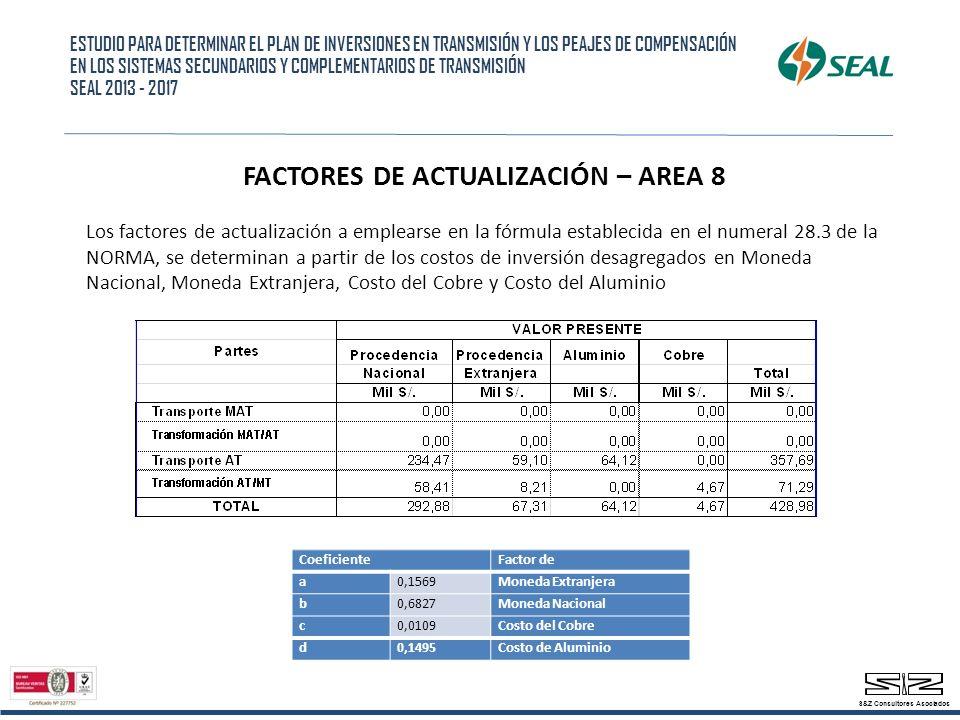 CoeficienteFactor de a0,1569Moneda Extranjera b0,6827Moneda Nacional c0,0109Costo del Cobre d0,1495Costo de Aluminio ESTUDIO PARA DETERMINAR EL PLAN DE INVERSIONES EN TRANSMISIÓN Y LOS PEAJES DE COMPENSACIÓN EN LOS SISTEMAS SECUNDARIOS Y COMPLEMENTARIOS DE TRANSMISIÓN SEAL 2013 - 2017 FACTORES DE ACTUALIZACIÓN – AREA 8 Los factores de actualización a emplearse en la fórmula establecida en el numeral 28.3 de la NORMA, se determinan a partir de los costos de inversión desagregados en Moneda Nacional, Moneda Extranjera, Costo del Cobre y Costo del Aluminio S&Z Consultores Asociados