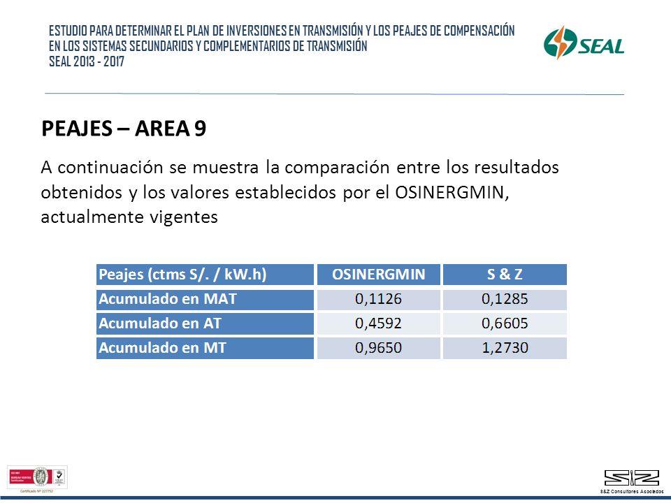 PEAJES – AREA 9 A continuación se muestra la comparación entre los resultados obtenidos y los valores establecidos por el OSINERGMIN, actualmente vigentes ESTUDIO PARA DETERMINAR EL PLAN DE INVERSIONES EN TRANSMISIÓN Y LOS PEAJES DE COMPENSACIÓN EN LOS SISTEMAS SECUNDARIOS Y COMPLEMENTARIOS DE TRANSMISIÓN SEAL 2013 - 2017 S&Z Consultores Asociados