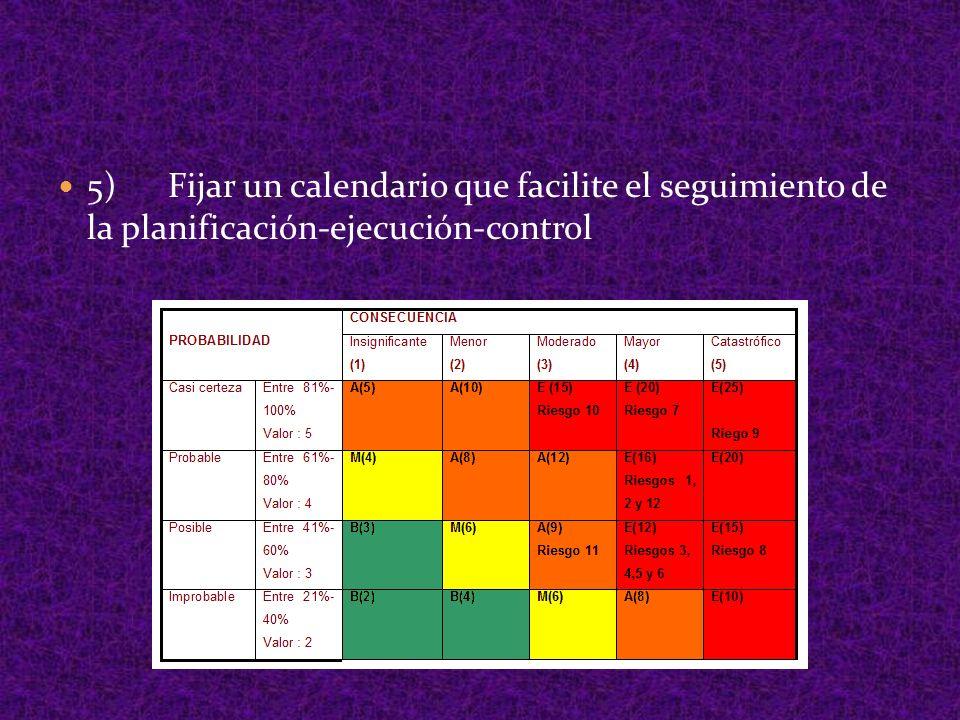 5) Fijar un calendario que facilite el seguimiento de la planificación-ejecución-control