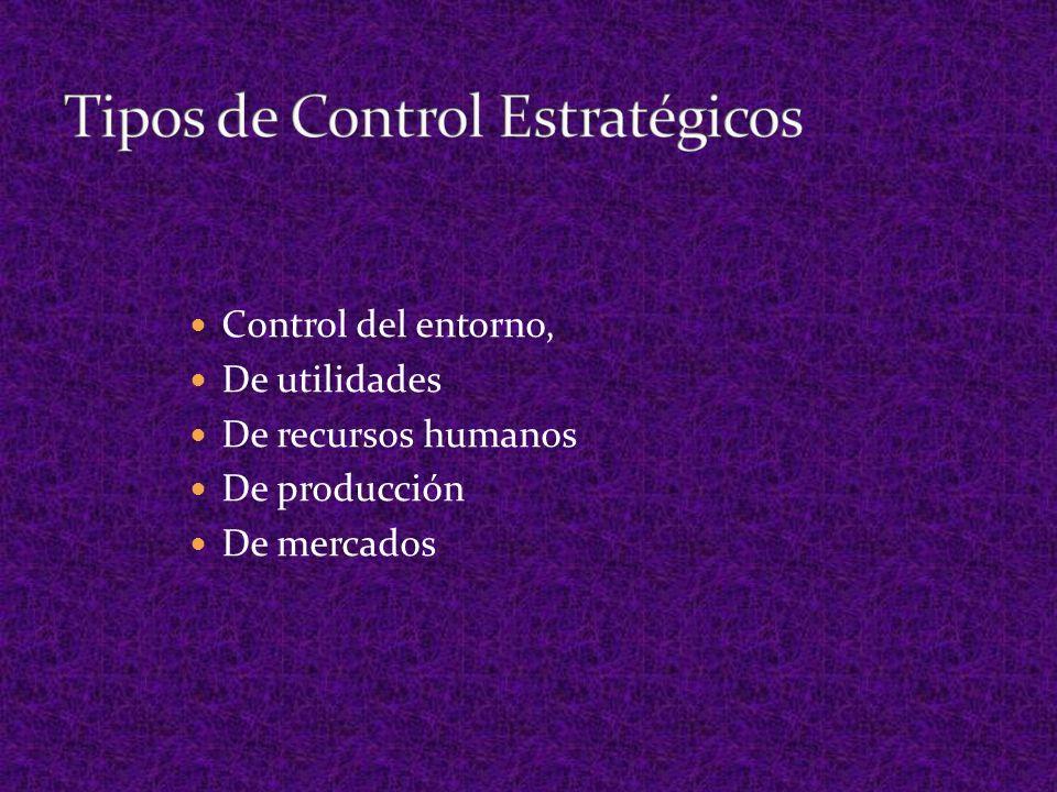 Control del entorno, De utilidades De recursos humanos De producción De mercados