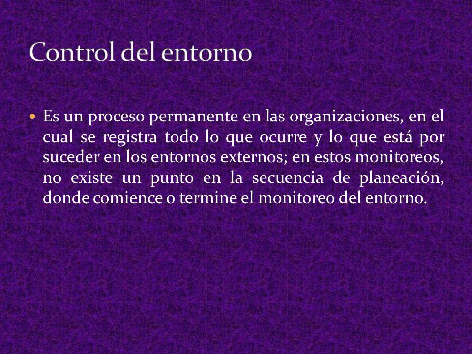 Es un proceso permanente en las organizaciones, en el cual se registra todo lo que ocurre y lo que está por suceder en los entornos externos; en estos