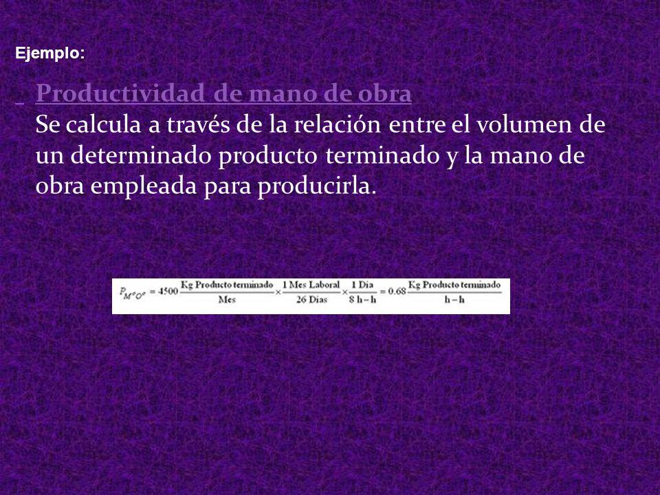 Ejemplo: Productividad de mano de obra Se calcula a través de la relación entre el volumen de un determinado producto terminado y la mano de obra empl