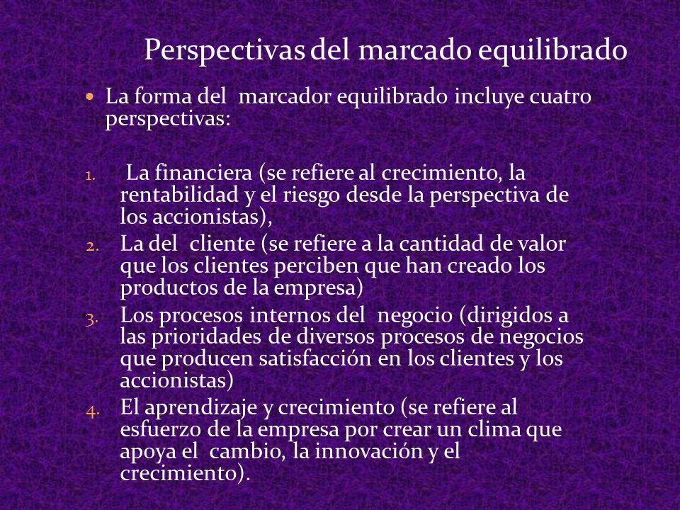 La forma del marcador equilibrado incluye cuatro perspectivas: 1. La financiera (se refiere al crecimiento, la rentabilidad y el riesgo desde la persp
