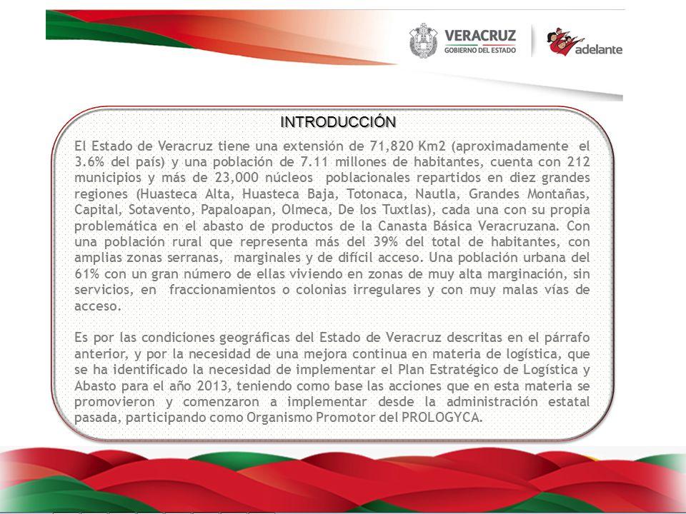 El Estado de Veracruz tiene una extensión de 71,820 Km2 (aproximadamente el 3.6% del país) y una población de 7.11 millones de habitantes, cuenta con 212 municipios y más de 23,000 núcleos poblacionales repartidos en diez grandes regiones (Huasteca Alta, Huasteca Baja, Totonaca, Nautla, Grandes Montañas, Capital, Sotavento, Papaloapan, Olmeca, De los Tuxtlas), cada una con su propia problemática en el abasto de productos de la Canasta Básica Veracruzana.