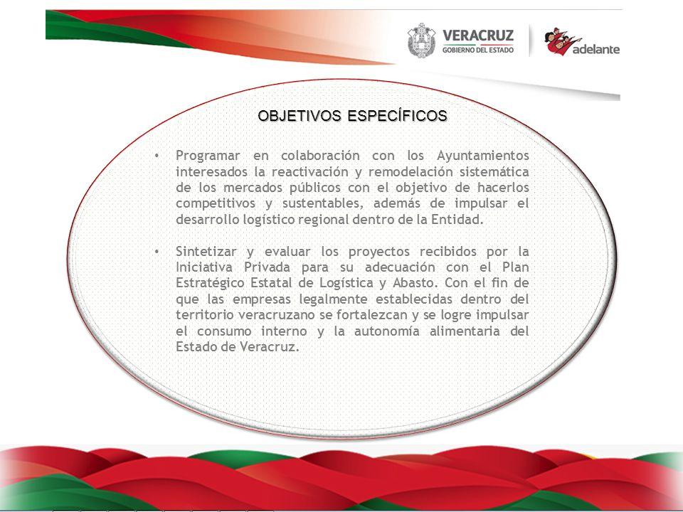 Programar en colaboración con los Ayuntamientos interesados la reactivación y remodelación sistemática de los mercados públicos con el objetivo de hacerlos competitivos y sustentables, además de impulsar el desarrollo logístico regional dentro de la Entidad.