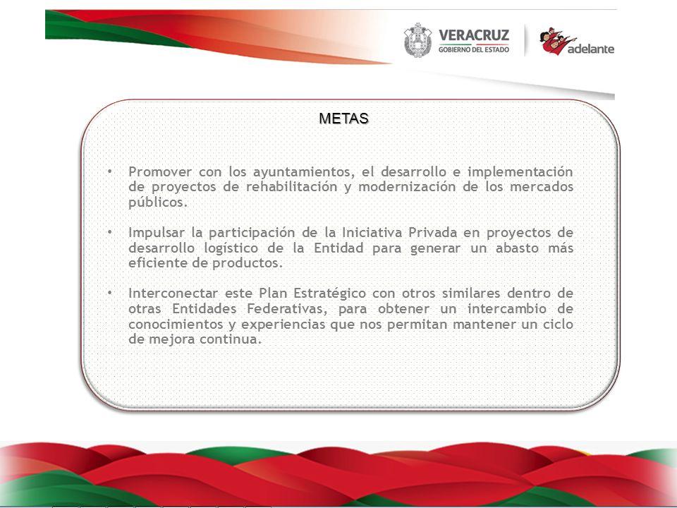 METAS Promover con los ayuntamientos, el desarrollo e implementación de proyectos de rehabilitación y modernización de los mercados públicos.