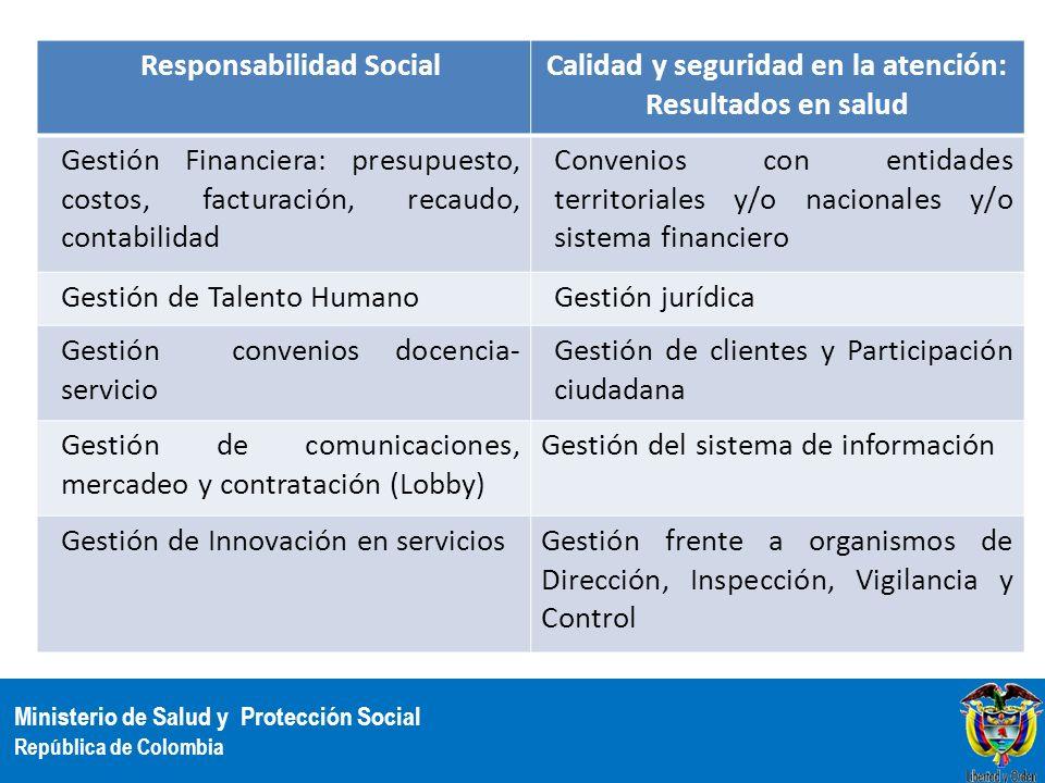 Ministerio de Salud y Protección Social República de Colombia Responsabilidad SocialCalidad y seguridad en la atención: Resultados en salud Gestión Fi