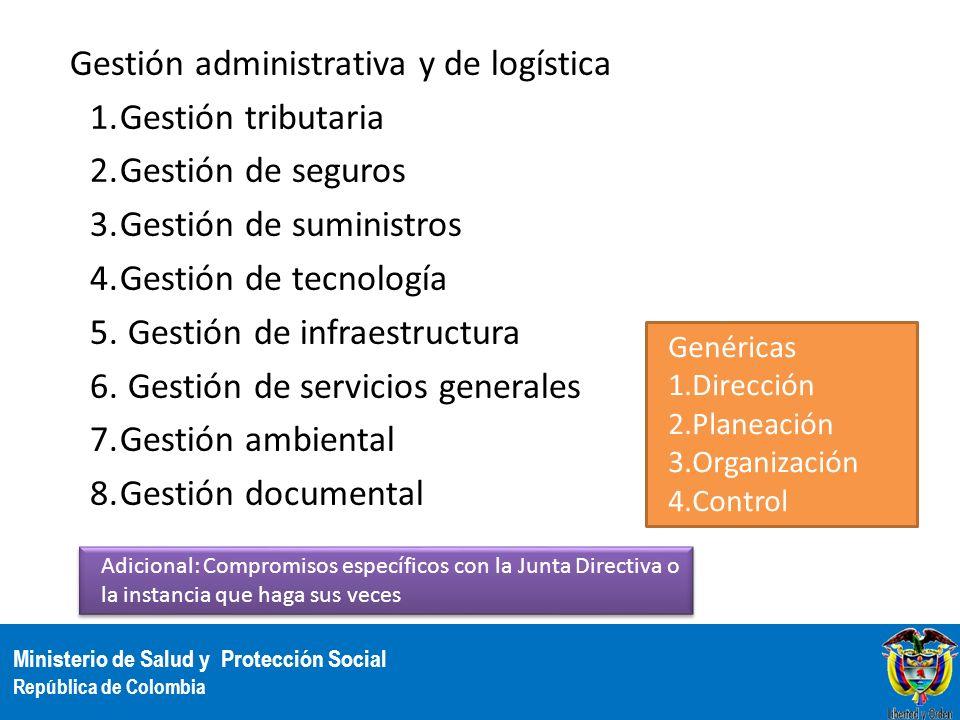 Ministerio de Salud y Protección Social República de Colombia Gestión administrativa y de logística 1.Gestión tributaria 2.Gestión de seguros 3.Gestió