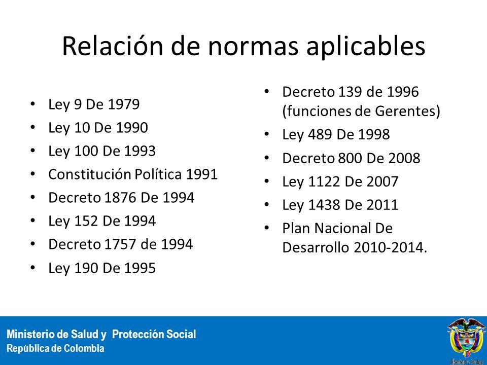Ministerio de Salud y Protección Social República de Colombia Relación de normas aplicables Decreto 139 de 1996 (funciones de Gerentes) Ley 489 De 199