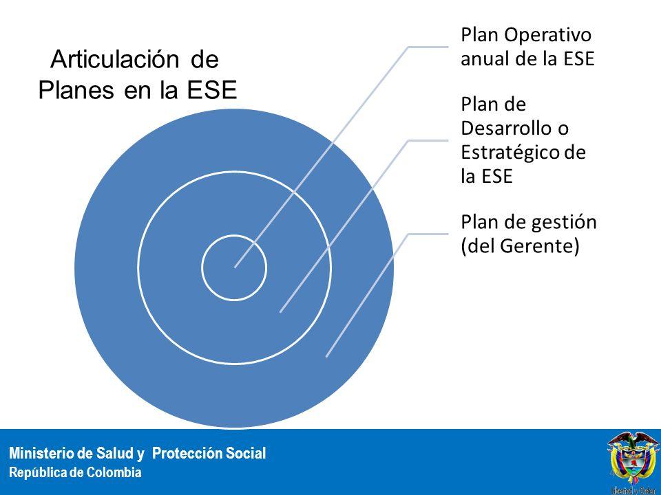 Ministerio de Salud y Protección Social República de Colombia Plan Operativo anual de la ESE Plan de Desarrollo o Estratégico de la ESE Plan de gestió