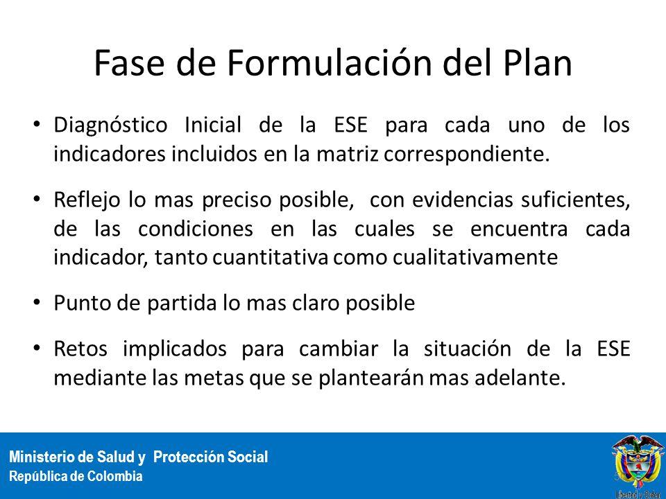 Ministerio de Salud y Protección Social República de Colombia Fase de Formulación del Plan Diagnóstico Inicial de la ESE para cada uno de los indicado