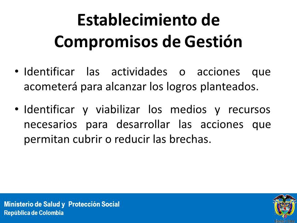 Ministerio de Salud y Protección Social República de Colombia Establecimiento de Compromisos de Gestión Identificar las actividades o acciones que aco
