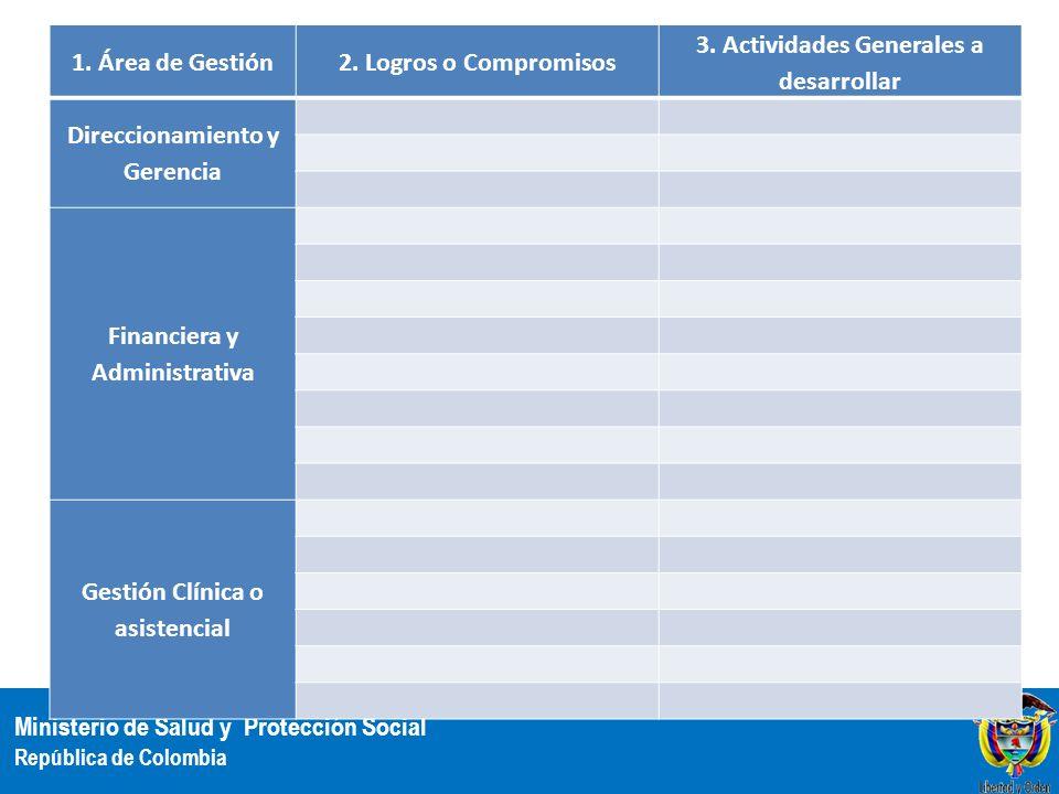 Ministerio de Salud y Protección Social República de Colombia 1. Área de Gestión2. Logros o Compromisos 3. Actividades Generales a desarrollar Direcci