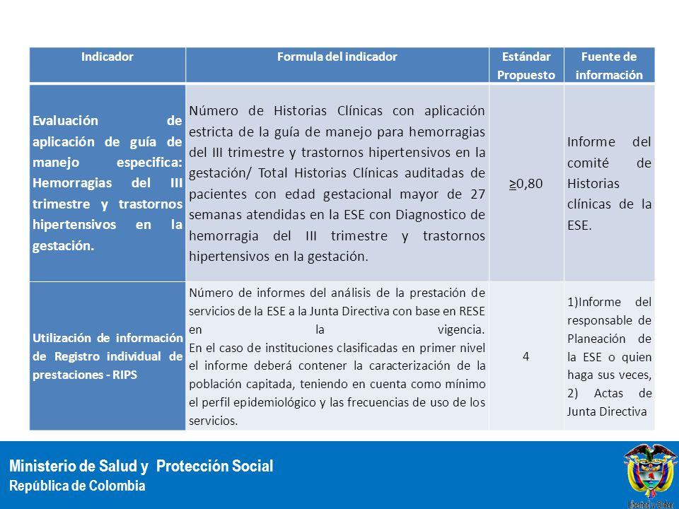 Ministerio de Salud y Protección Social República de Colombia IndicadorFormula del indicador Estándar Propuesto Fuente de información Evaluación de ap