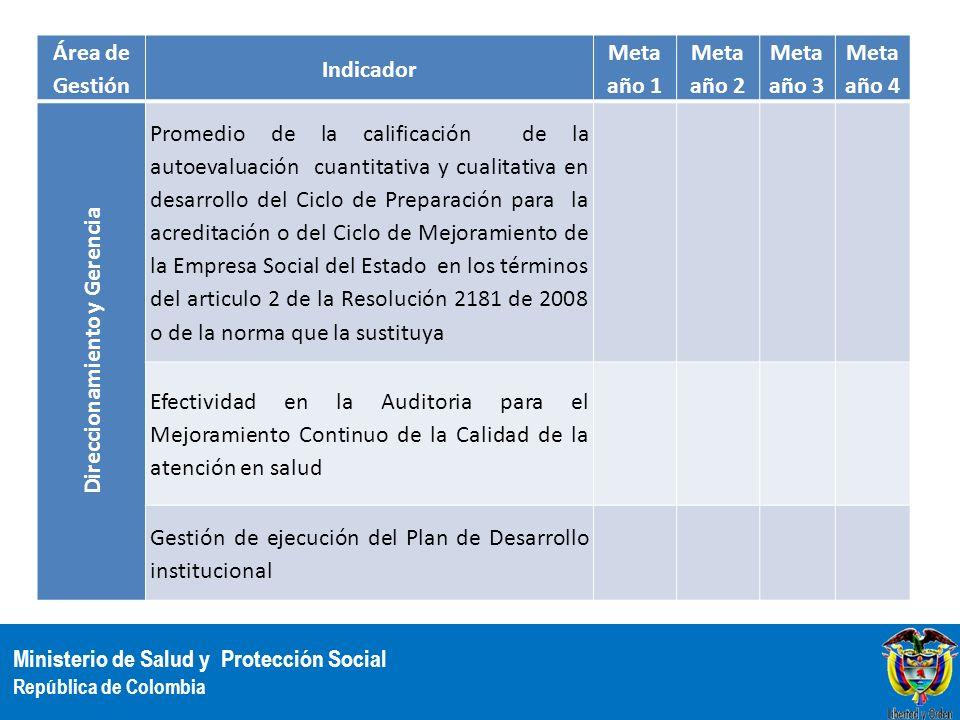 Ministerio de Salud y Protección Social República de Colombia Área de Gestión Indicador Meta año 1 Meta año 2 Meta año 3 Meta año 4 Direccionamiento y