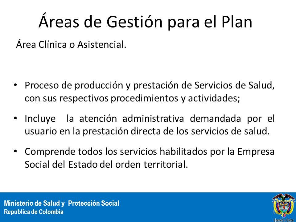 Ministerio de Salud y Protección Social República de Colombia Áreas de Gestión para el Plan Área Clínica o Asistencial. Proceso de producción y presta