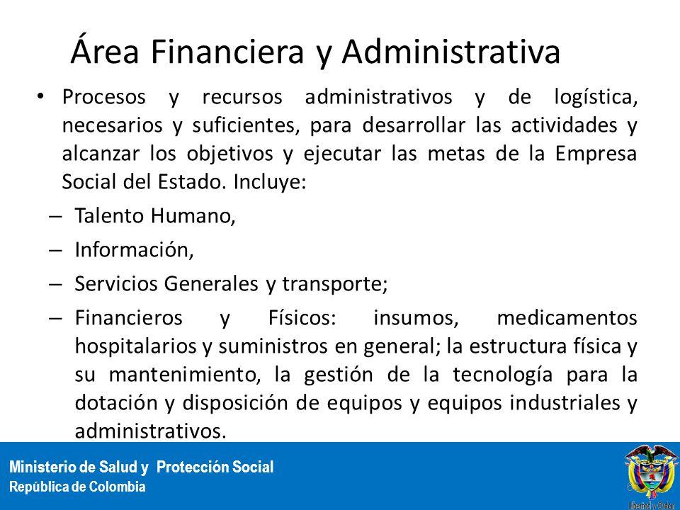 Ministerio de Salud y Protección Social República de Colombia Área Financiera y Administrativa Procesos y recursos administrativos y de logística, nec