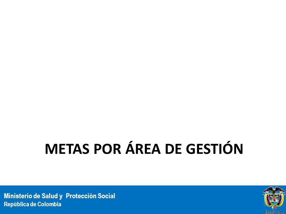 Ministerio de Salud y Protección Social República de Colombia METAS POR ÁREA DE GESTIÓN 64