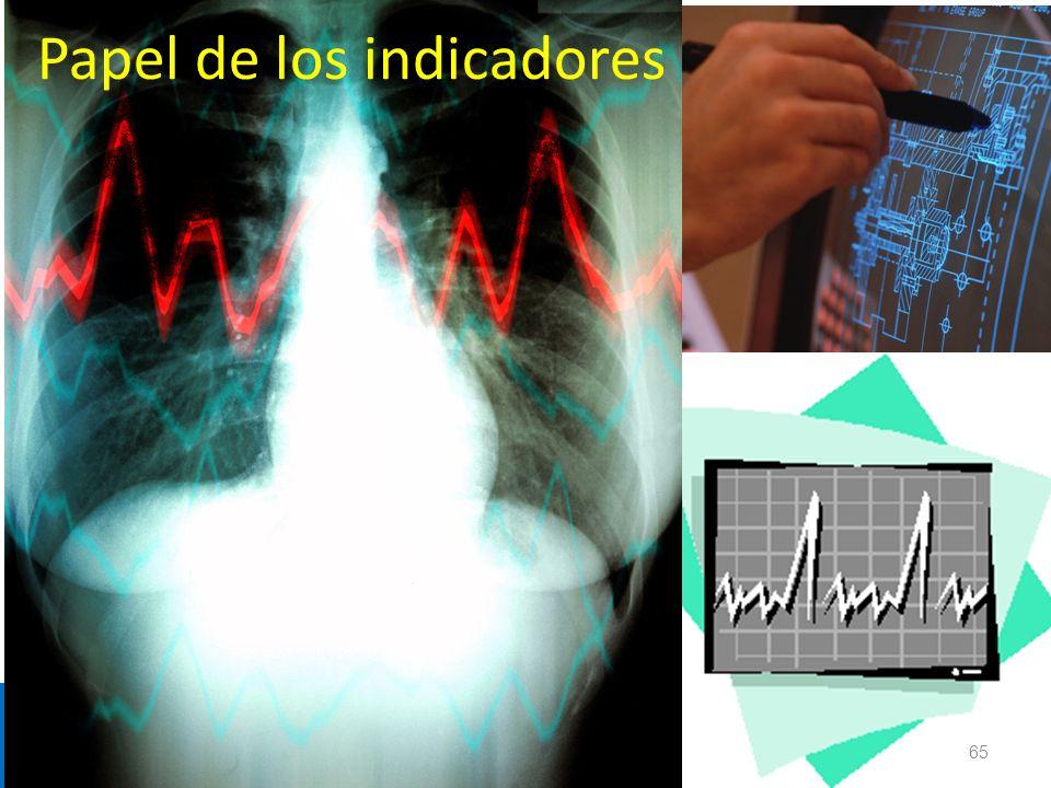 Ministerio de Salud y Protección Social República de Colombia Papel de los indicadores 65