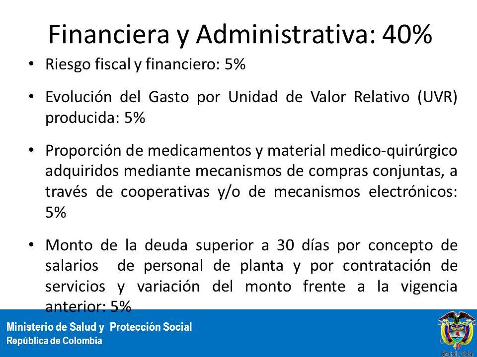 Ministerio de Salud y Protección Social República de Colombia Financiera y Administrativa: 40% Riesgo fiscal y financiero: 5% Evolución del Gasto por