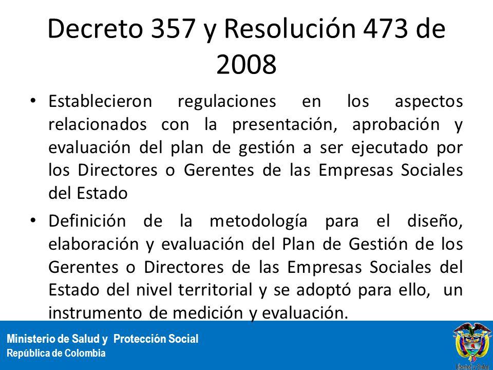 Ministerio de Salud y Protección Social República de Colombia Decreto 357 y Resolución 473 de 2008 Establecieron regulaciones en los aspectos relacion