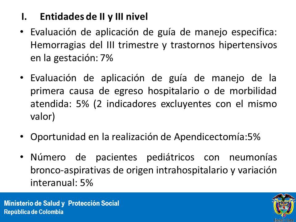 Ministerio de Salud y Protección Social República de Colombia I.Entidades de II y III nivel Evaluación de aplicación de guía de manejo especifica: Hem