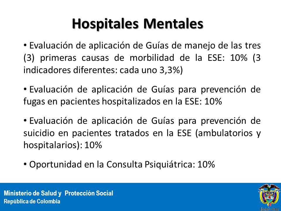 Ministerio de Salud y Protección Social República de Colombia Hospitales Mentales Evaluación de aplicación de Guías de manejo de las tres (3) primeras