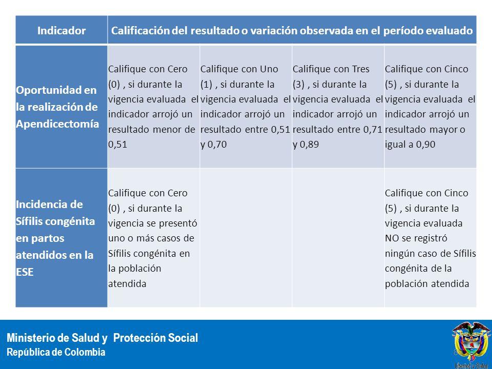 Ministerio de Salud y Protección Social República de Colombia IndicadorCalificación del resultado o variación observada en el período evaluado Oportun