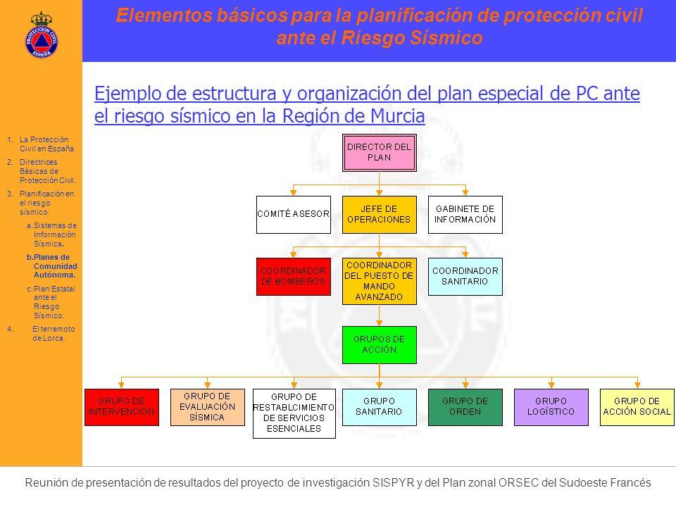 Reunión de presentación de resultados del proyecto de investigación SISPYR y del Plan zonal ORSEC del Sudoeste Francés Ejemplo de estructura y organiz