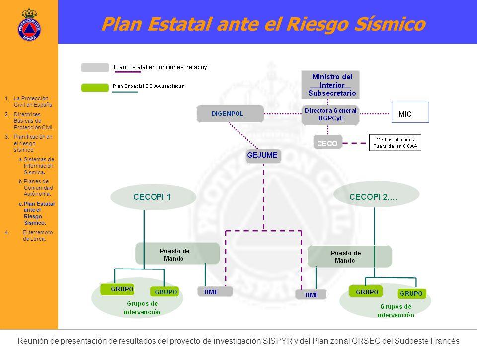 Reunión de presentación de resultados del proyecto de investigación SISPYR y del Plan zonal ORSEC del Sudoeste Francés Plan Estatal ante el Riesgo Sís