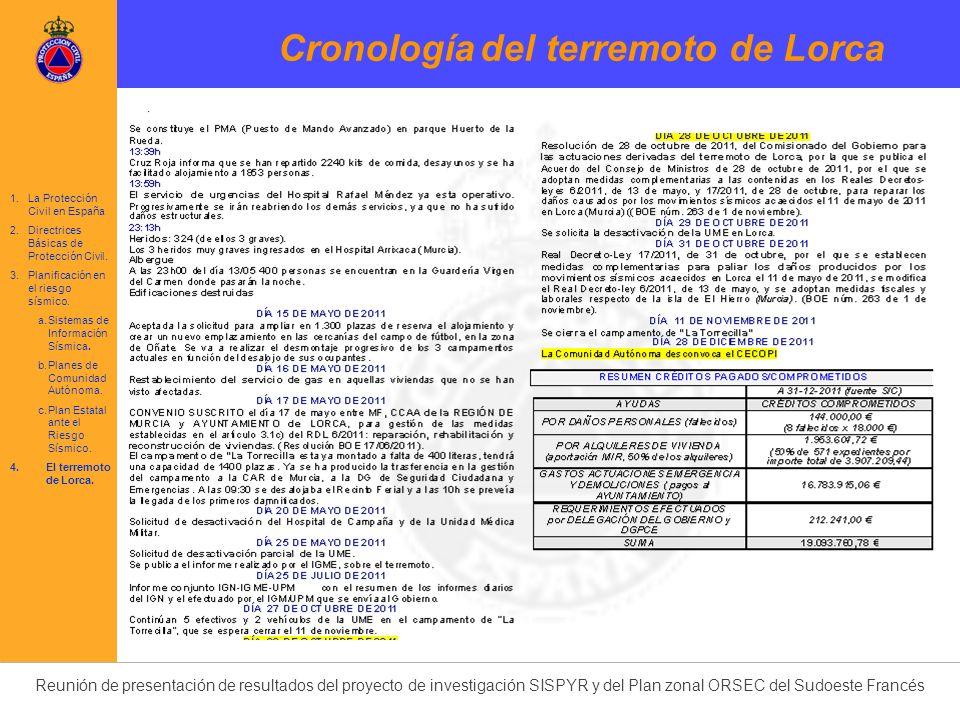 Reunión de presentación de resultados del proyecto de investigación SISPYR y del Plan zonal ORSEC del Sudoeste Francés Cronología del terremoto de Lor