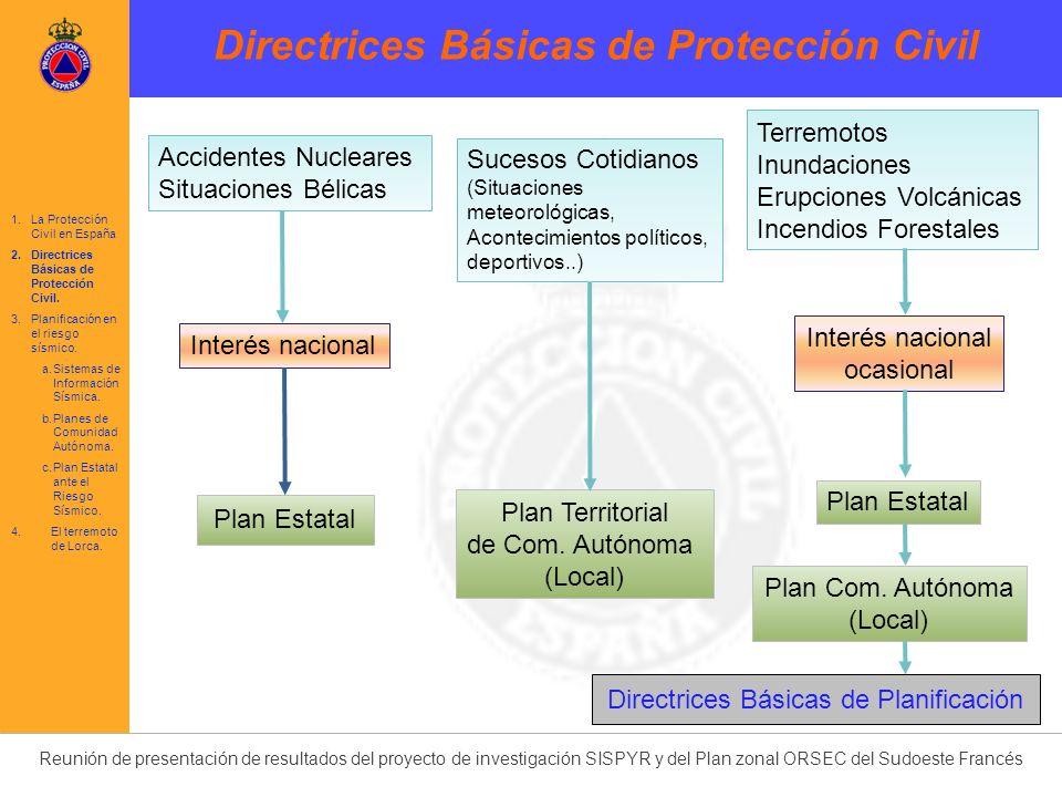 Reunión de presentación de resultados del proyecto de investigación SISPYR y del Plan zonal ORSEC del Sudoeste Francés Plan Estatal ante el Riesgo Sísmico Publicado en el BOE del día viernes 9 de abril Resolución de 29 de marzo de 2010, de la Subsecretaría, por la que se publica el Acuerdo de Consejo de Ministros de 26 de marzo de 2010, por el que se aprueba el Plan Estatal de Protección Civil ante el Riesgo Sísmico.