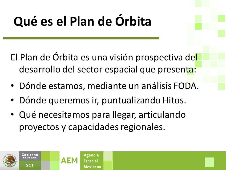 Qué es el Plan de Órbita El Plan de Órbita es una visión prospectiva del desarrollo del sector espacial que presenta: Dónde estamos, mediante un análisis FODA.