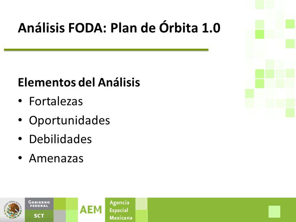 Análisis FODA: Plan de Órbita 1.0 Elementos del Análisis Fortalezas Oportunidades Debilidades Amenazas