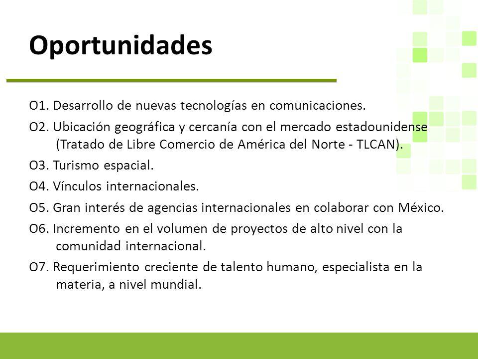 Oportunidades O1.Desarrollo de nuevas tecnologías en comunicaciones.